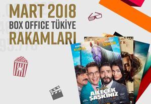 Box Office Türkiye - Mart 2018 raporu: Sinemaya giden her iki seyirciden biri Ailecek Şaşkınız'ı tercih etti