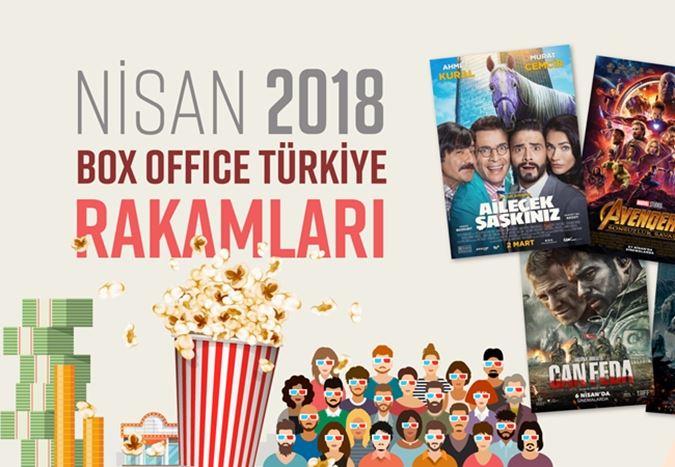 Box Office Türkiye - Nisan 2018 raporu: Ay içerisinde 4,5 milyonu aşkın seyirci salonlardaki yerini aldı