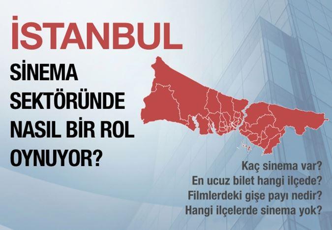 İstanbul, Sinema Sektöründe Nasıl Bir Rol Oynuyor?